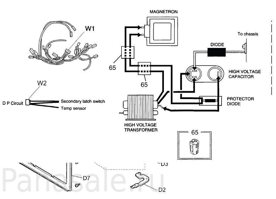 NE-1037ZPE микроволновка