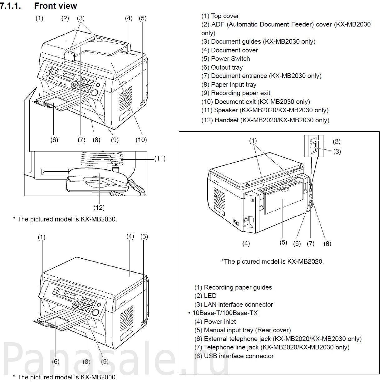 инструкция к телефону panasonic kx-a142rut