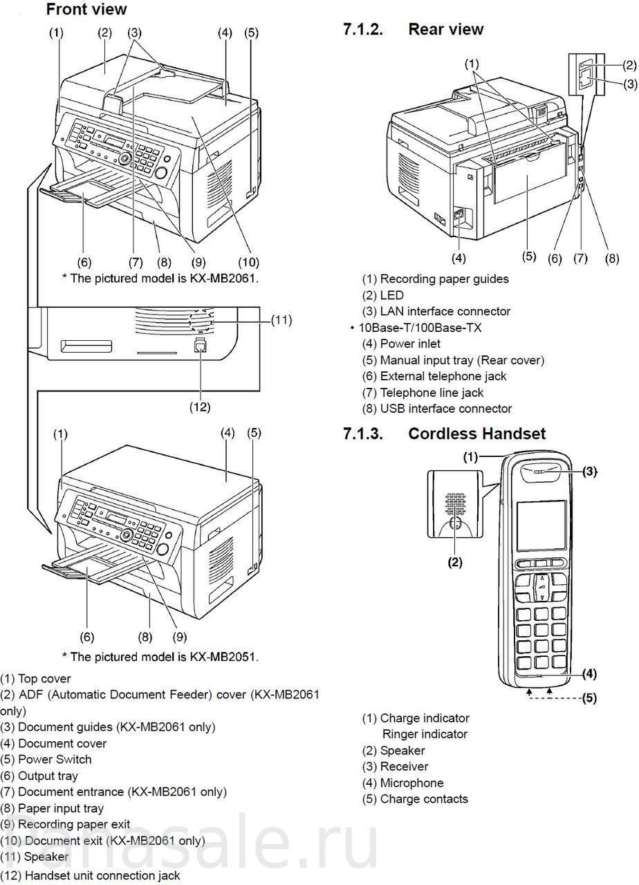 инструкция к телефону panasonic kx-tg6821