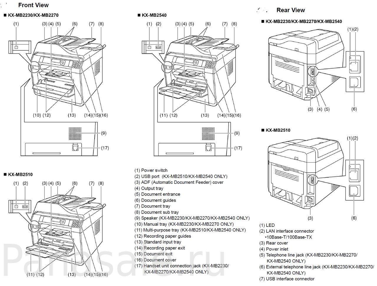 Kx-Mb2270 инструкция
